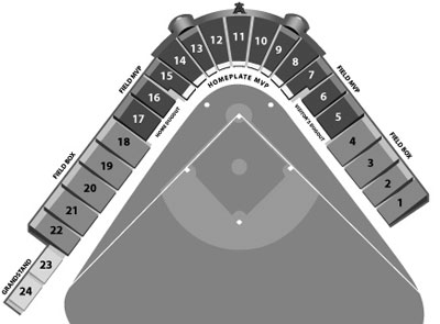 Tempe Diablo Stadium seating diagram